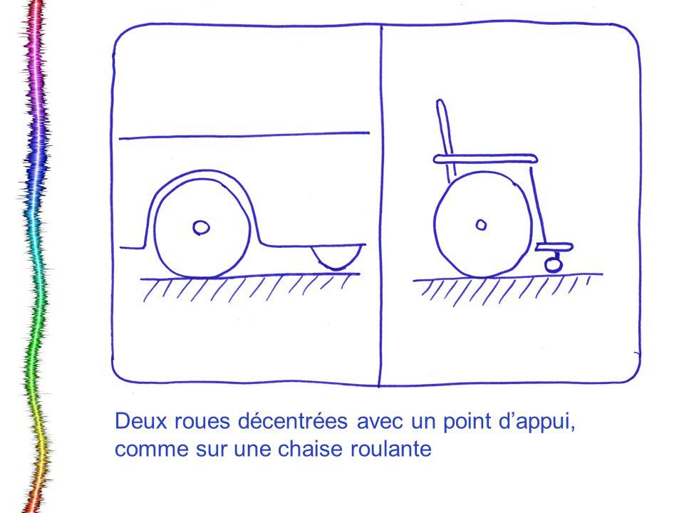 Deux roues décentrées avec un point d'appui, comme sur une chaise roulante