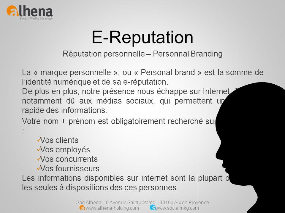 Réputation personnelle – Personnal Branding