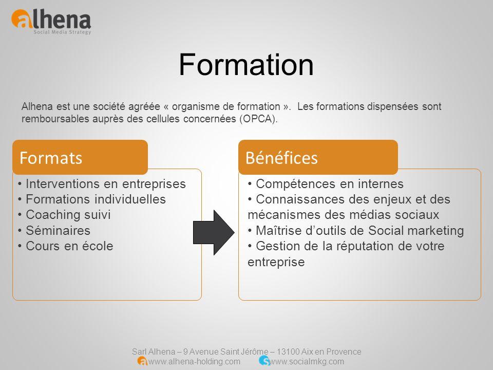 Formation Formats Bénéfices Interventions en entreprises