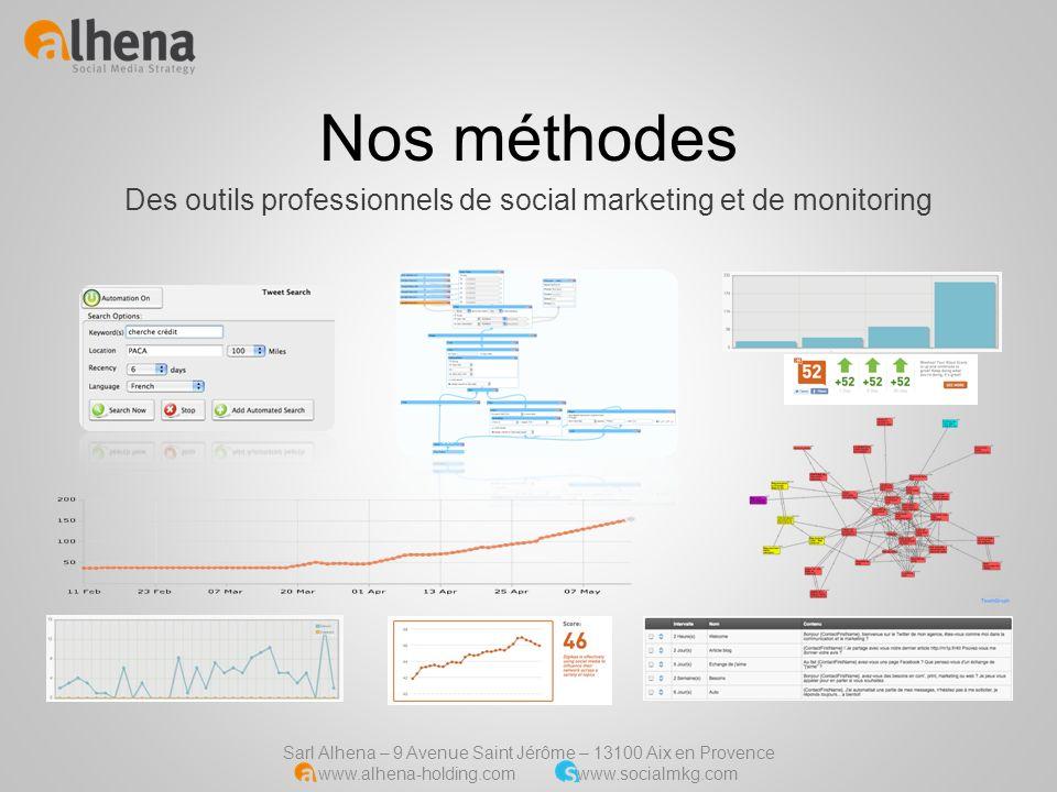 Des outils professionnels de social marketing et de monitoring