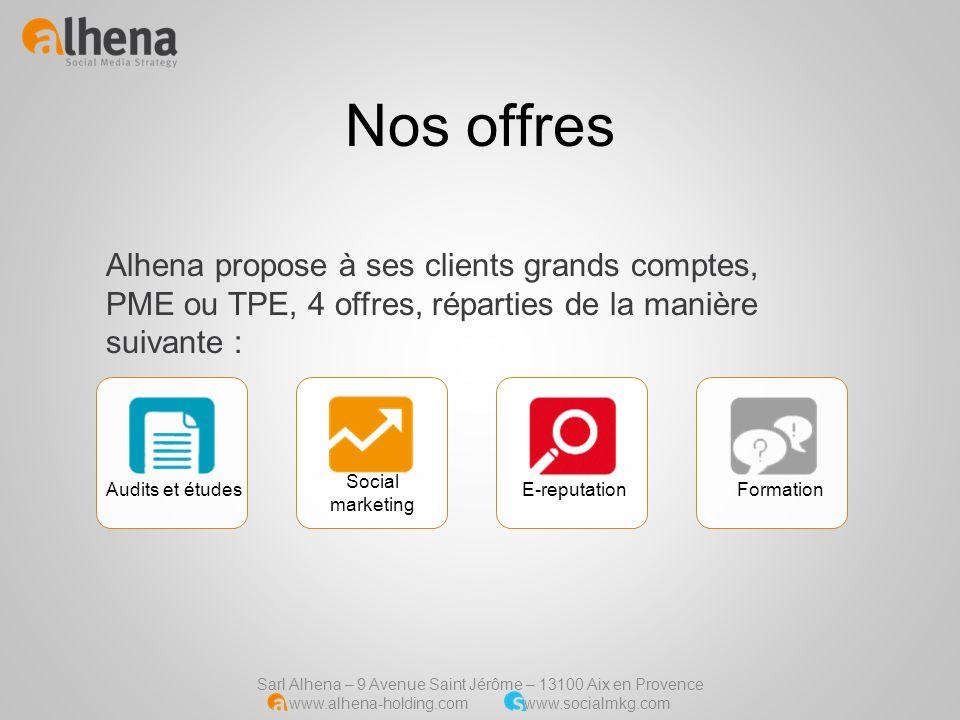 Nos offres Alhena propose à ses clients grands comptes, PME ou TPE, 4 offres, réparties de la manière suivante :