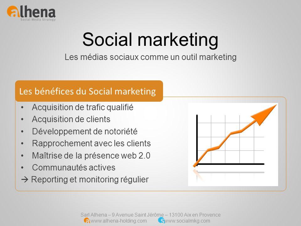 Les médias sociaux comme un outil marketing