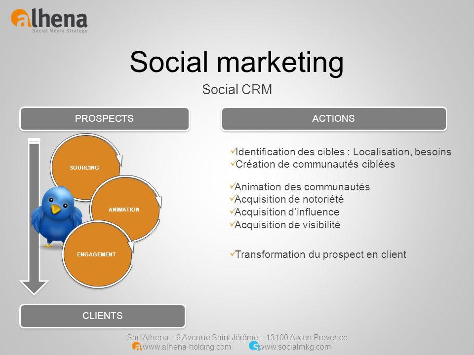 Social marketing Social CRM