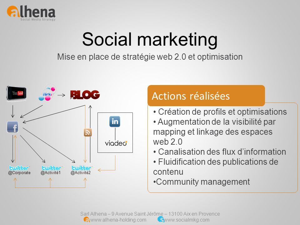 Mise en place de stratégie web 2.0 et optimisation