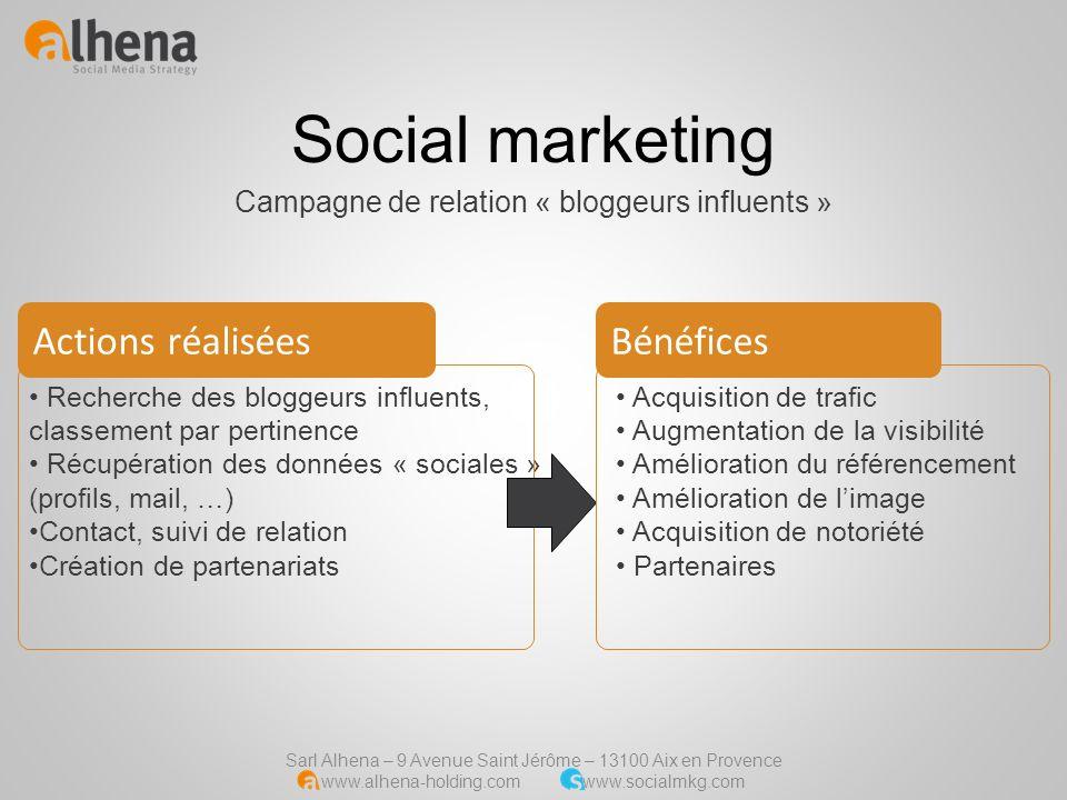 Campagne de relation « bloggeurs influents »