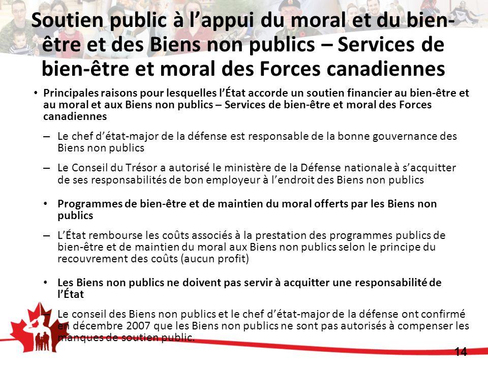Soutien public à l'appui du moral et du bien-être et des Biens non publics – Services de bien-être et moral des Forces canadiennes