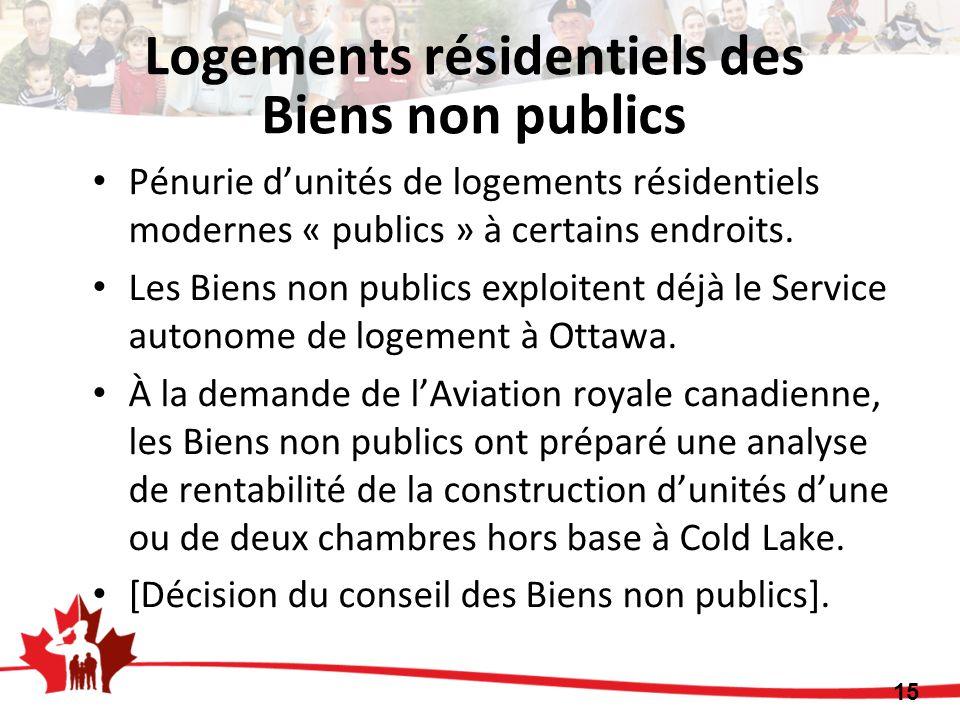Logements résidentiels des Biens non publics