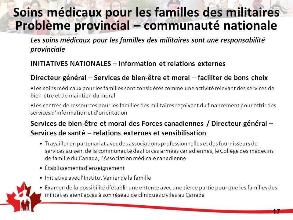 Soins médicaux pour les familles des militaires Problème provincial – communauté nationale