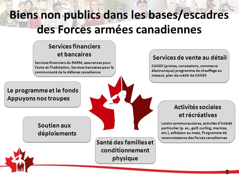 Biens non publics dans les bases/escadres des Forces armées canadiennes
