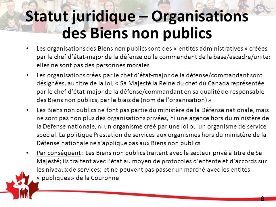 Statut juridique – Organisations des Biens non publics