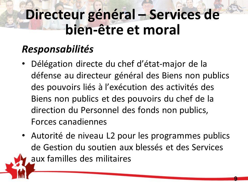 Directeur général – Services de bien-être et moral