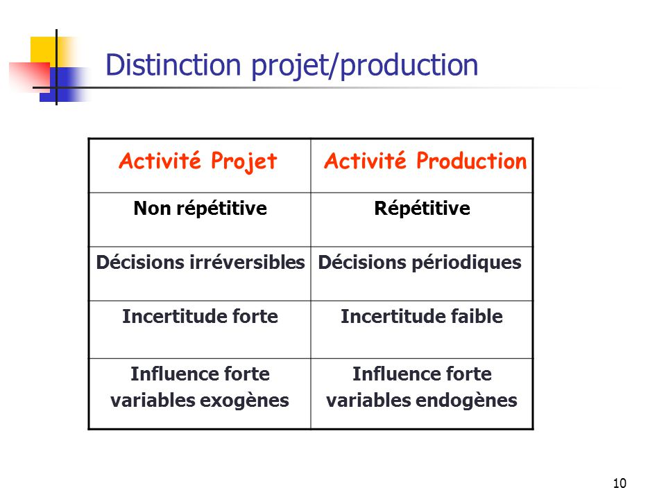 Distinction projet/production