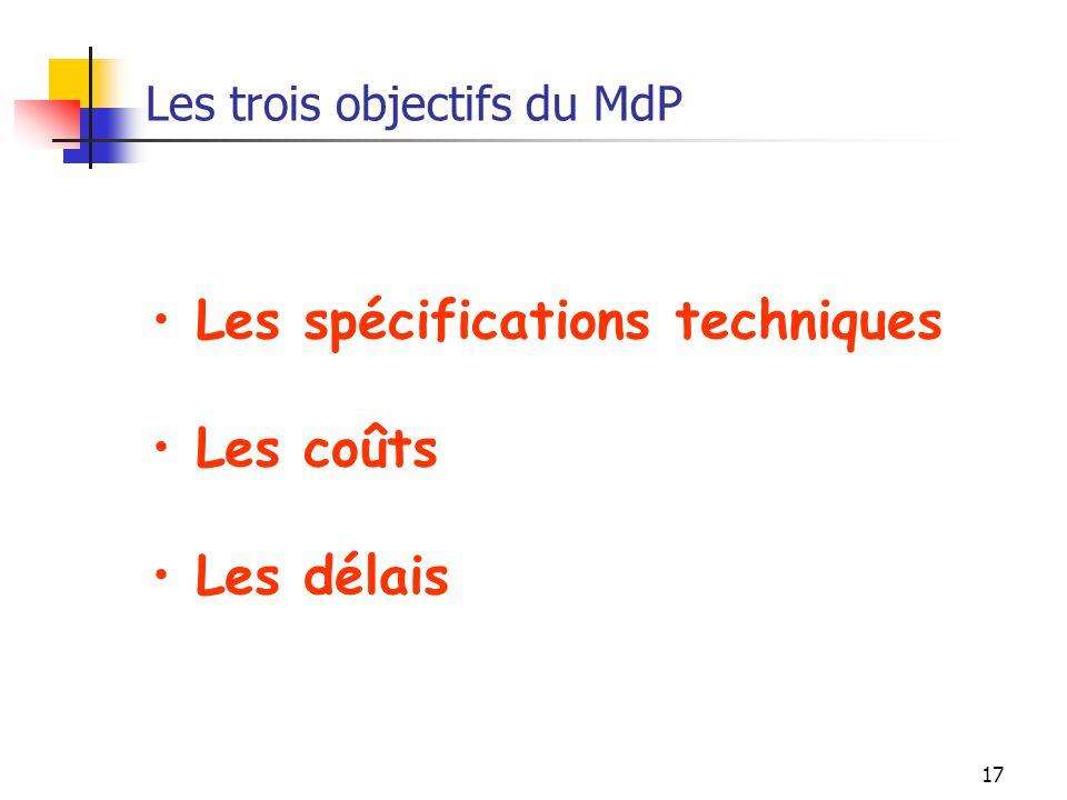 Les trois objectifs du MdP