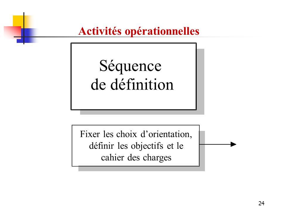 Séquence de définition Activités opérationnelles