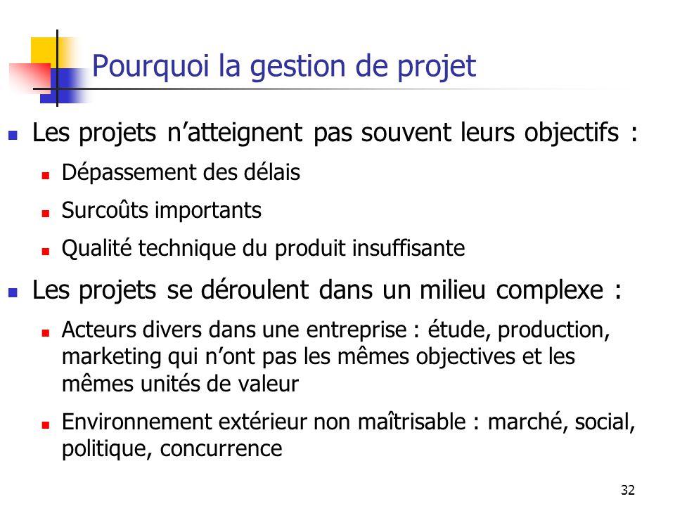Pourquoi la gestion de projet