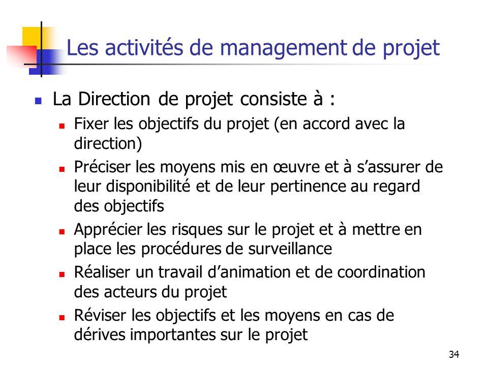 Les activités de management de projet