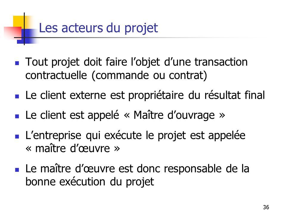 Les acteurs du projet Tout projet doit faire l'objet d'une transaction contractuelle (commande ou contrat)