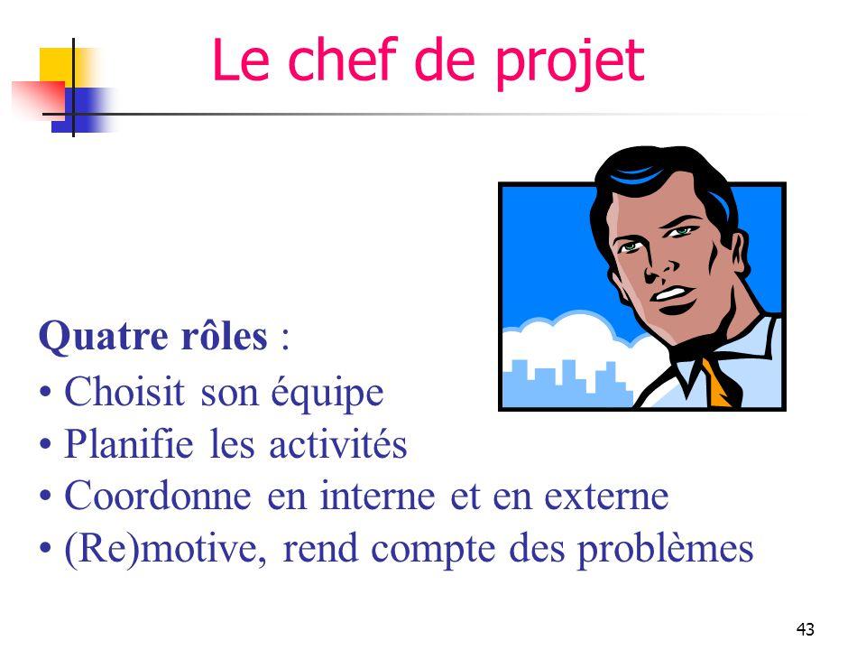 Le chef de projet Quatre rôles : Choisit son équipe