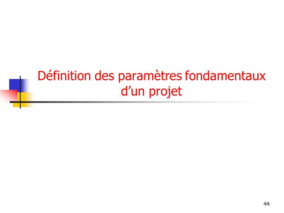 Définition des paramètres fondamentaux d'un projet