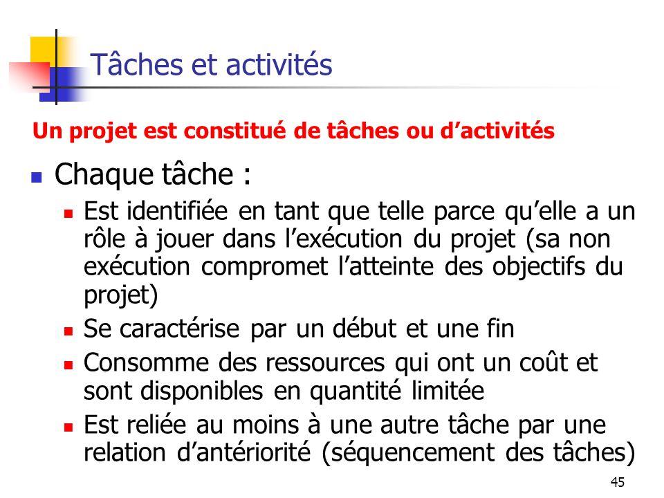 Tâches et activités Chaque tâche :