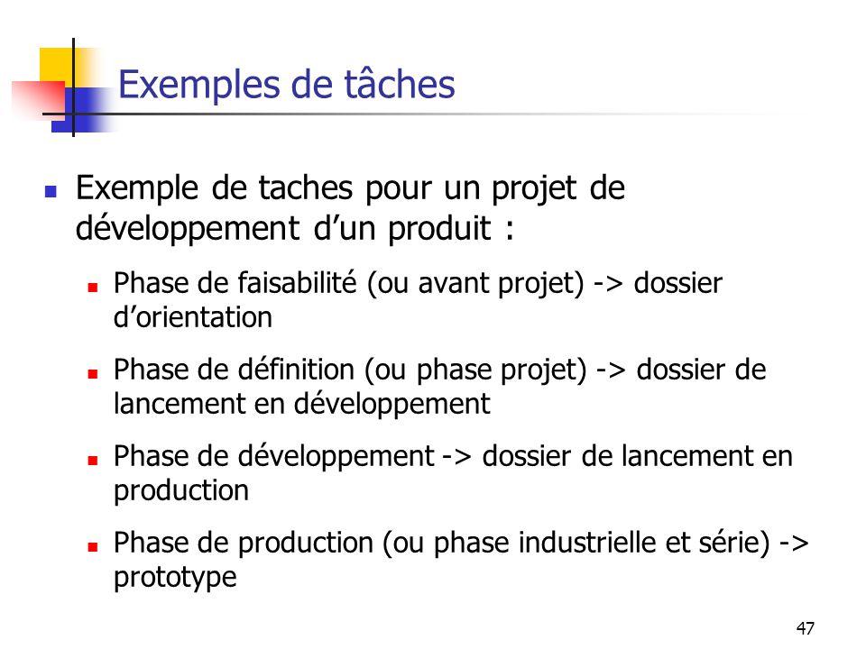 Exemples de tâches Exemple de taches pour un projet de développement d'un produit : Phase de faisabilité (ou avant projet) -> dossier d'orientation.