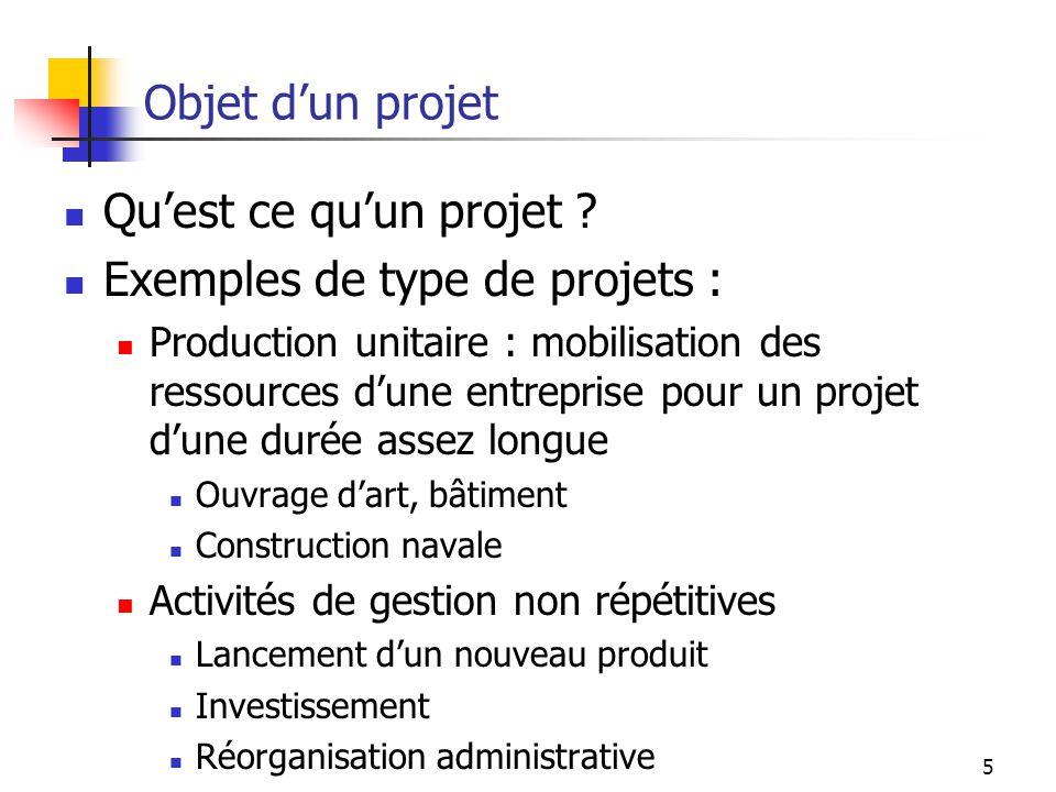Exemples de type de projets :