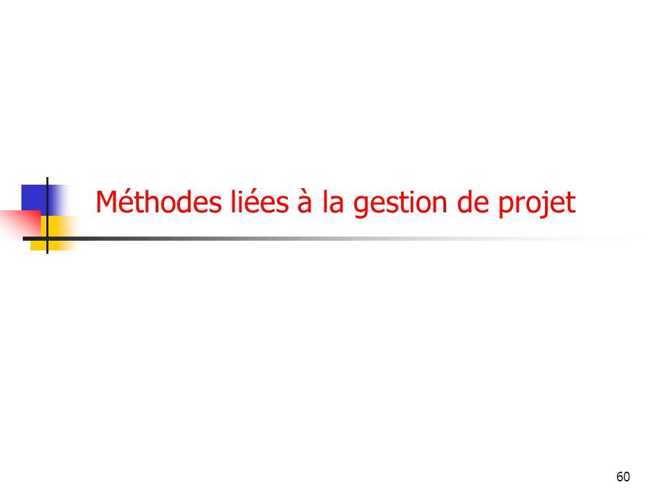 Méthodes liées à la gestion de projet