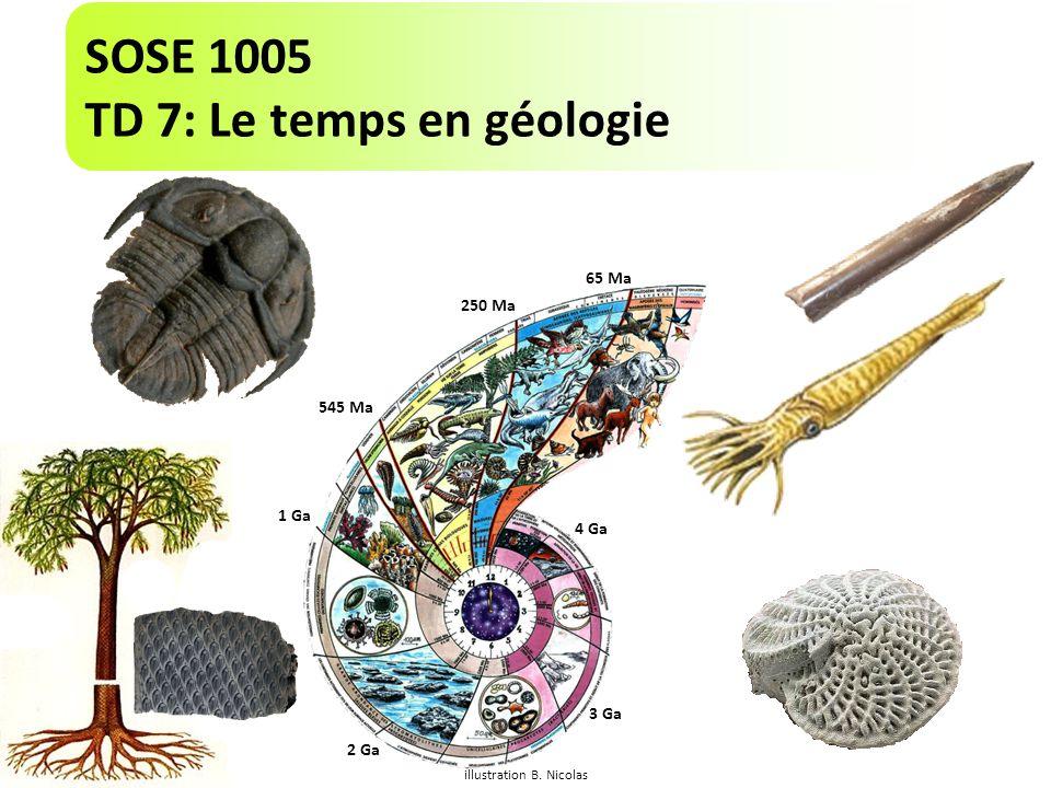 SOSE 1005 TD 7: Le temps en géologie