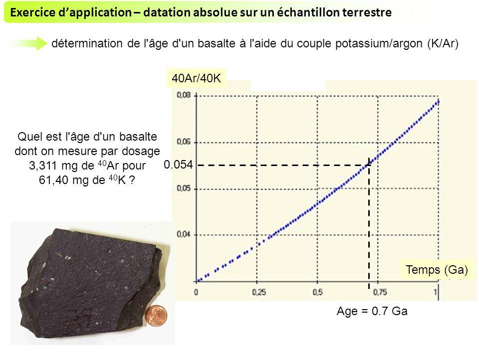 Exercice d'application – datation absolue sur un échantillon terrestre