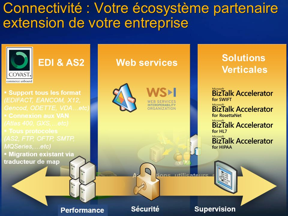 Applications, utilisateurs, services , processus