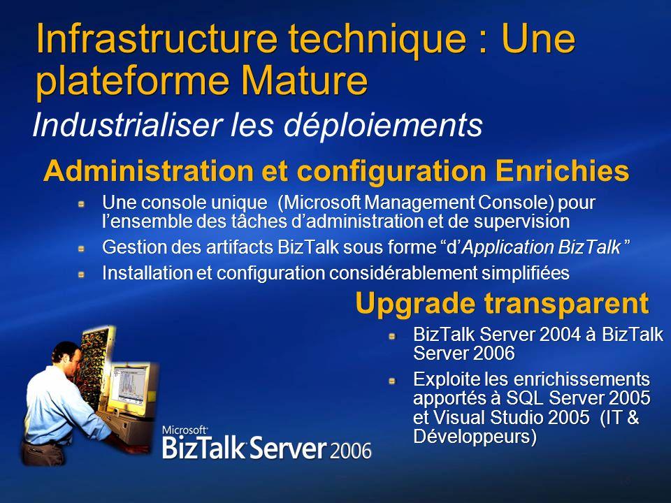 Infrastructure technique : Une plateforme Mature