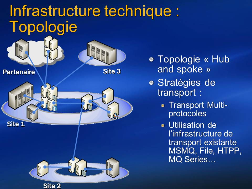 Infrastructure technique : Topologie