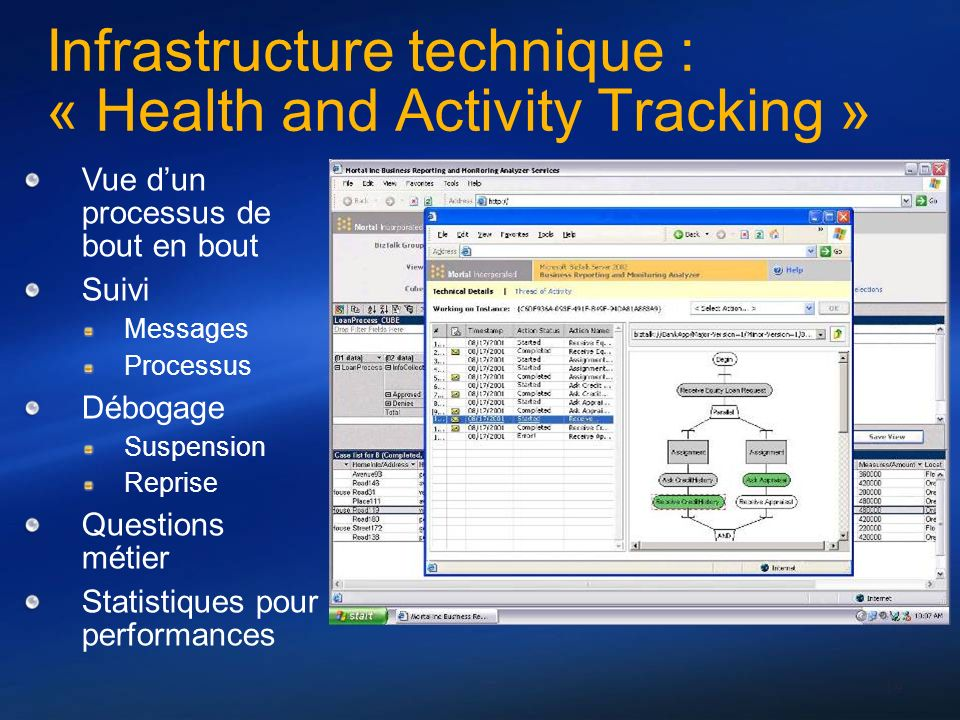 Infrastructure technique : « Health and Activity Tracking »