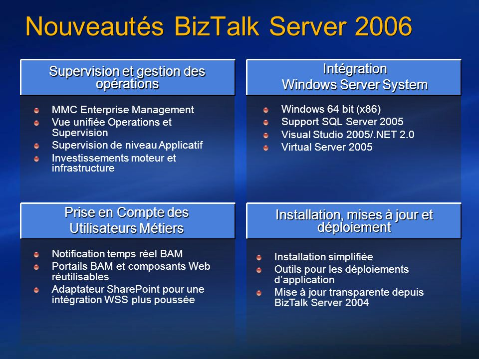 Nouveautés BizTalk Server 2006