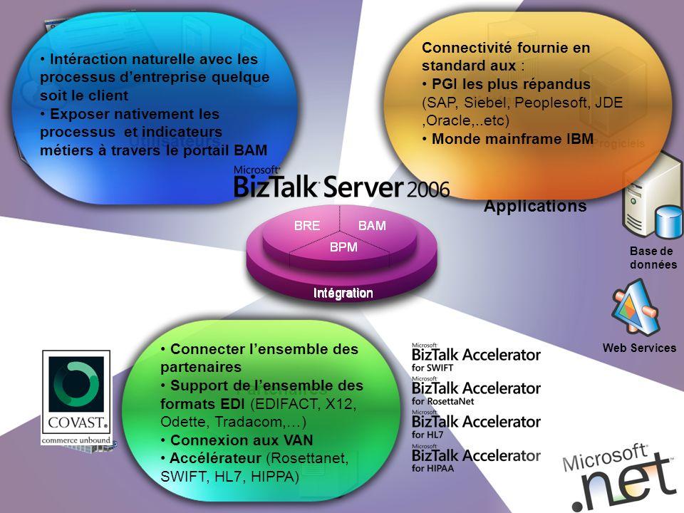 Utilisateurs Applications Partenaires