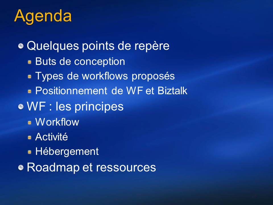Agenda Quelques points de repère WF : les principes