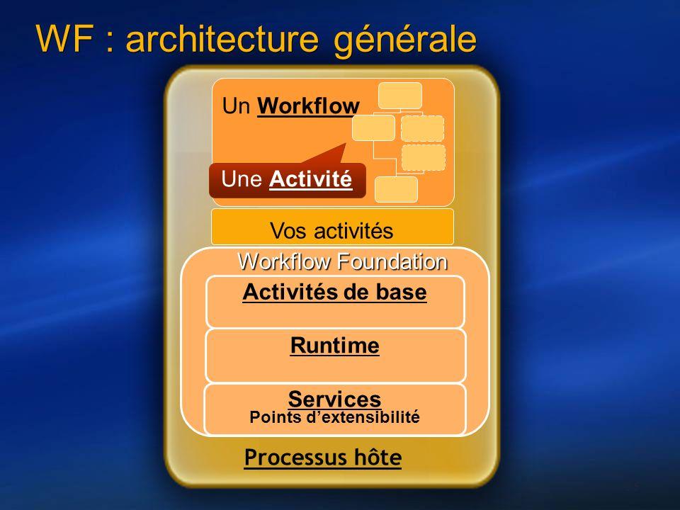 WF : architecture générale