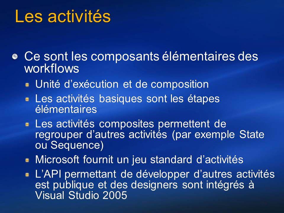 Les activités Ce sont les composants élémentaires des workflows