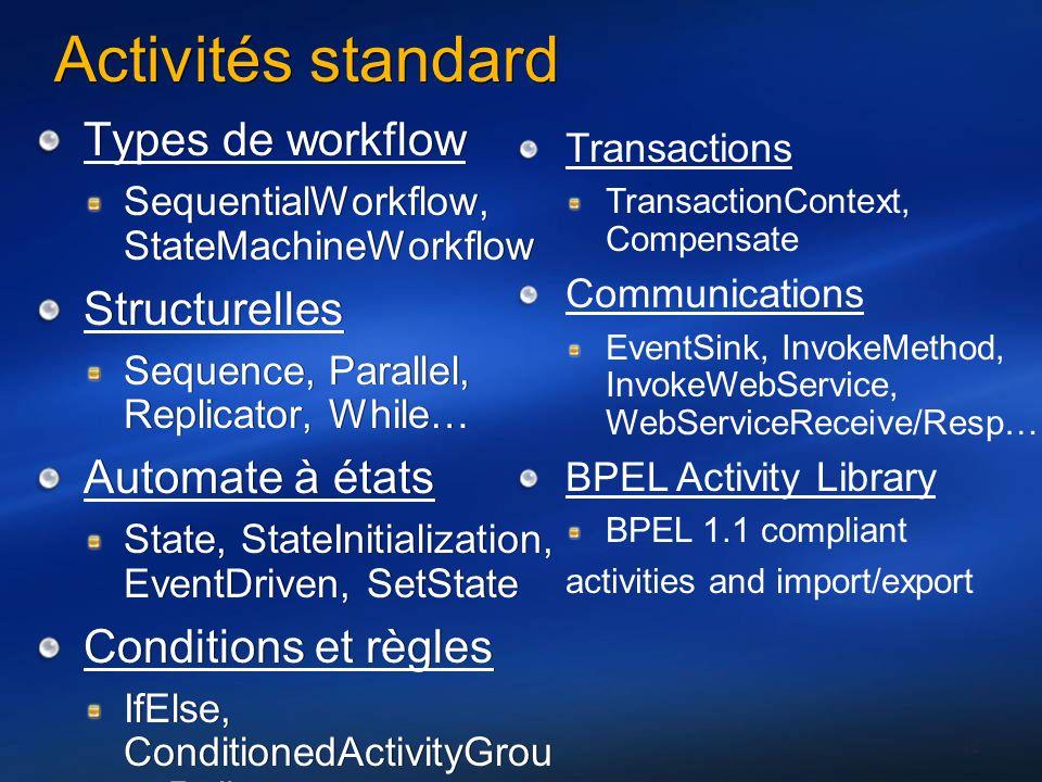 Activités standard Types de workflow Structurelles Automate à états
