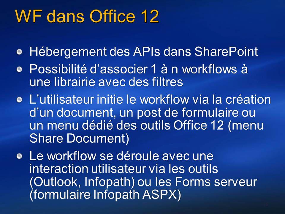 WF dans Office 12 Hébergement des APIs dans SharePoint