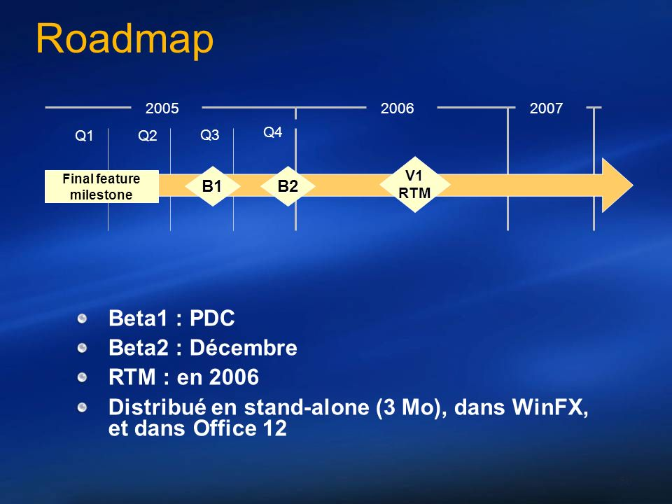 Roadmap Beta1 : PDC Beta2 : Décembre RTM : en 2006