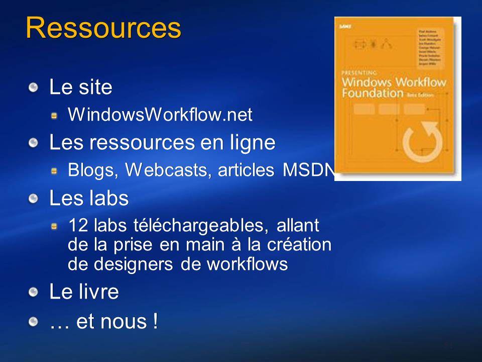 Ressources Le site Les ressources en ligne Les labs Le livre