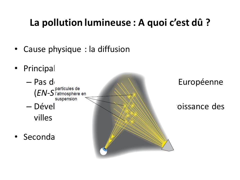 La pollution lumineuse : A quoi c'est dû