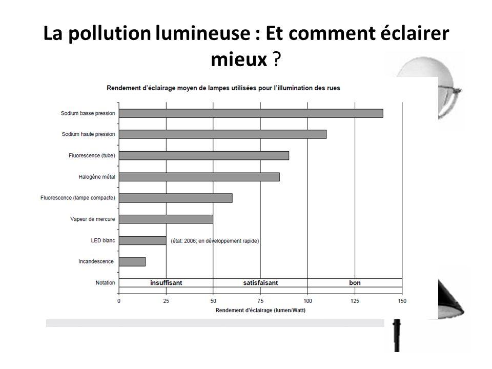 La pollution lumineuse : Et comment éclairer mieux