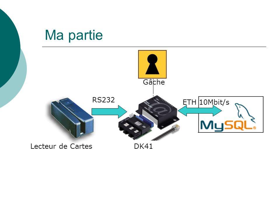 Ma partie Gâche RS232 ETH 10Mbit/s Lecteur de Cartes DK41