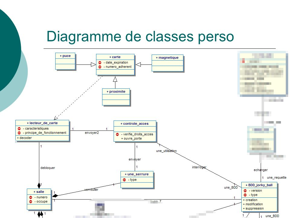 Diagramme de classes perso