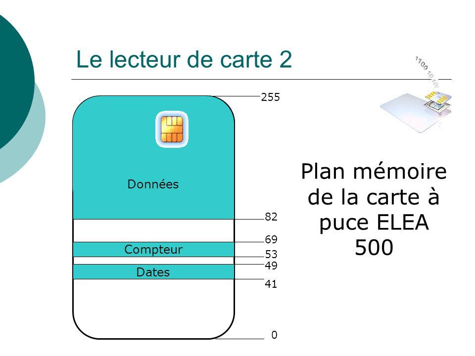 Plan mémoire de la carte à puce ELEA 500