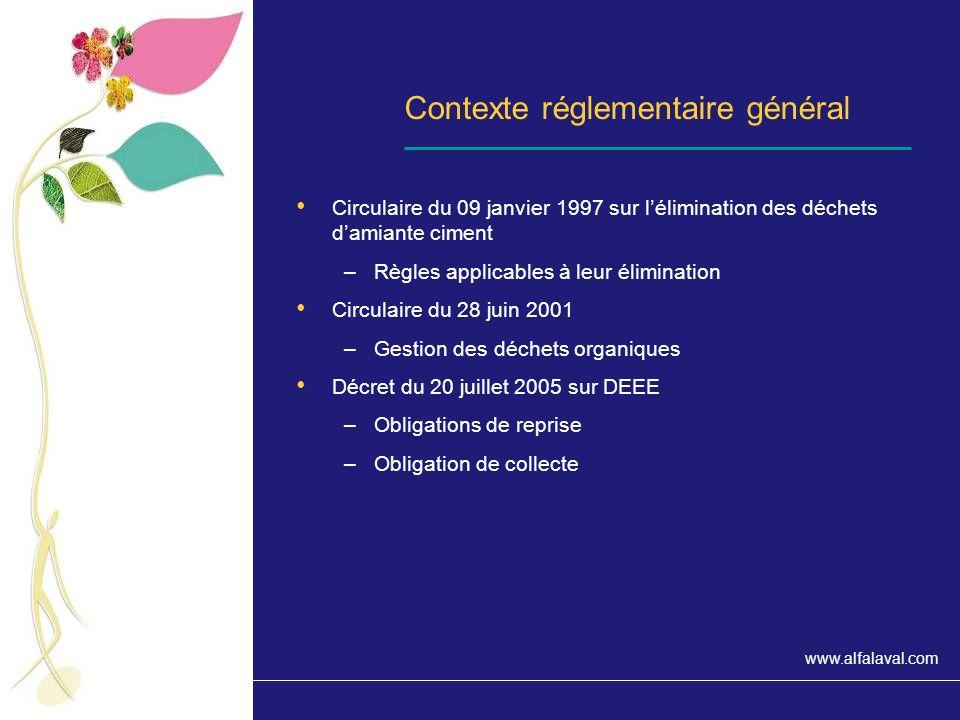 Contexte réglementaire général