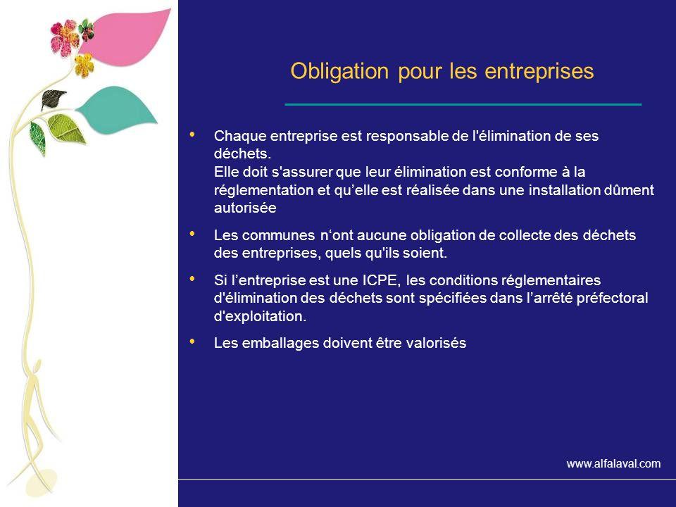 Obligation pour les entreprises