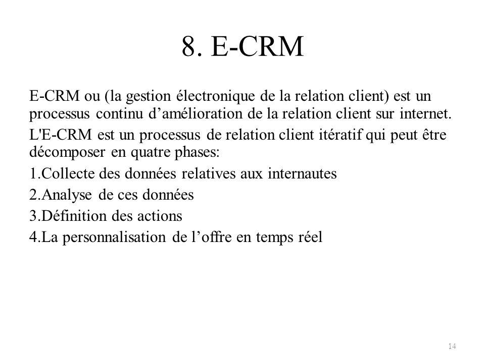 8. E-CRM E-CRM ou (la gestion électronique de la relation client) est un processus continu d'amélioration de la relation client sur internet.